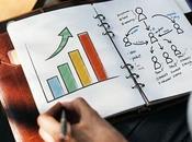 Quelle l'importance d'un personae pour entreprise?