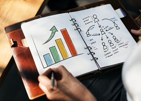 Quelle est l'importance d'un bon personae pour une entreprise?