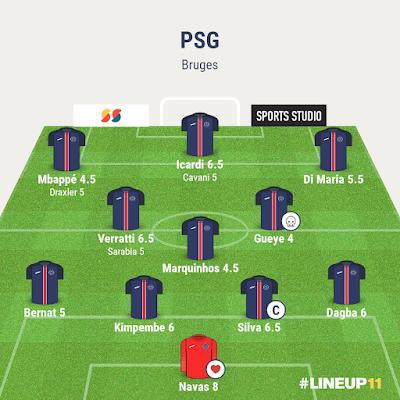 PSG Bruges : Navas envoie Paris en huitième !