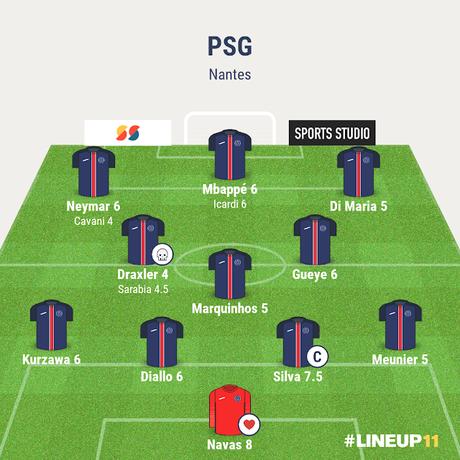 PSG vs Nantes : la VAR s'embrume (encore)