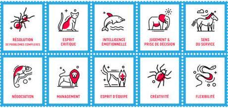 Soft skills : quelles sont celles que les entreprises s'arrachent ? - Infographie © Fleur ChrĂŠtien