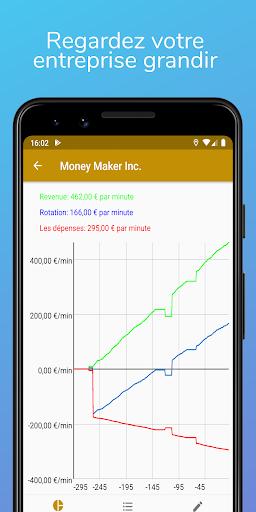 Télécharger Gratuit Money Clicker – jeu économique et idle game  APK MOD (Astuce) 5
