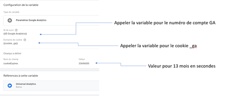 Google Analytics et RGPD