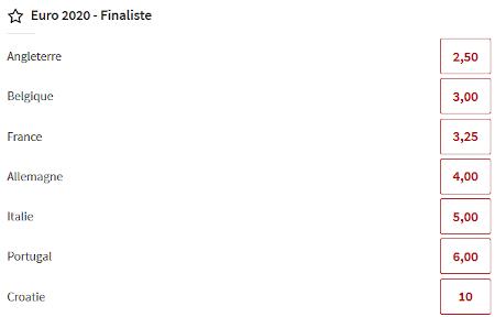 cote finaliste euro 2020