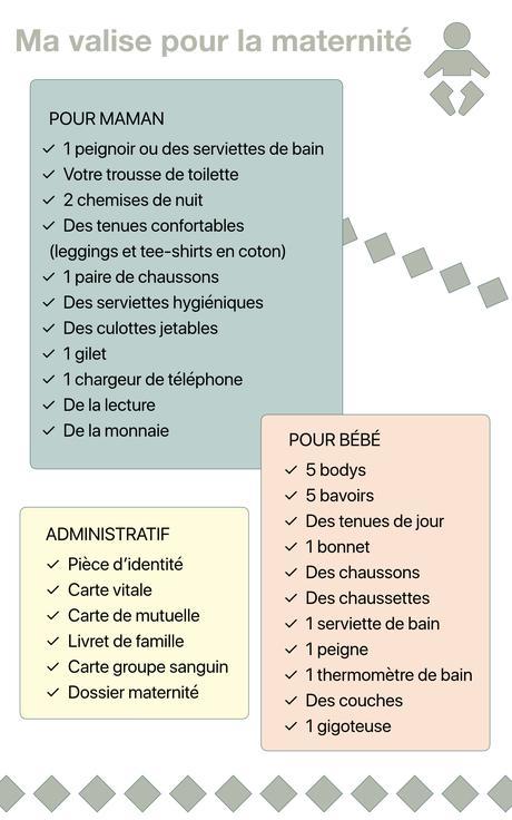 liste valise maternité checklist préparer l'arrivée de bébé - clem around the corner