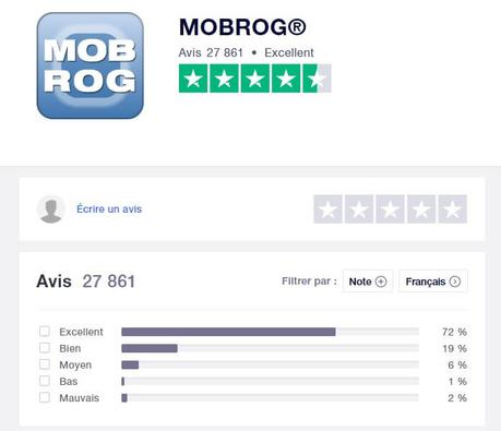 avis_mobrog