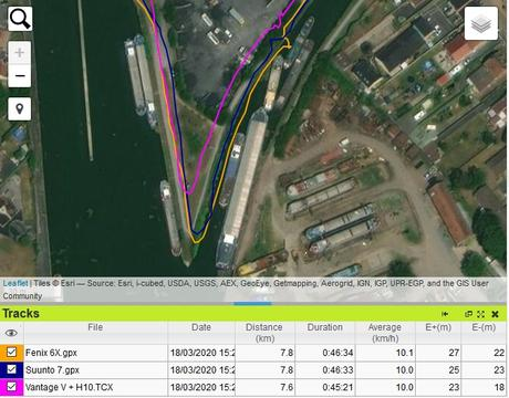 Suunto 7 trace GPS épingle