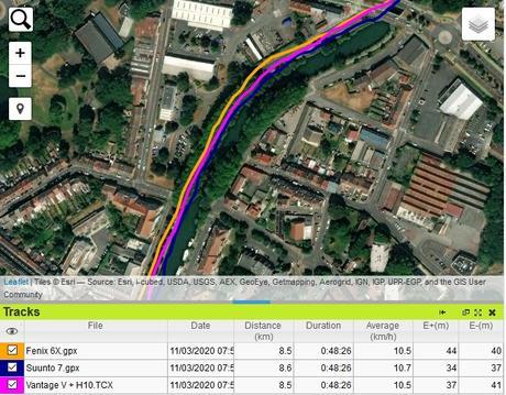 Suunto 7 trace GPS