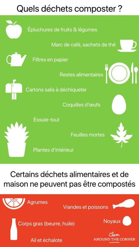 poubelle tri sélectif compost quel déchet infographie clem around the corner