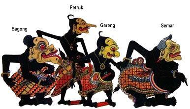 Motif Kawung