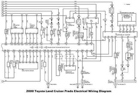 Download 2000 Toyota Land Cruiser Prado Electrical Wiring Diagram Reader Paperblog