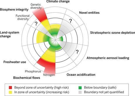 limites-planetaires-m.jpg, mai 2020