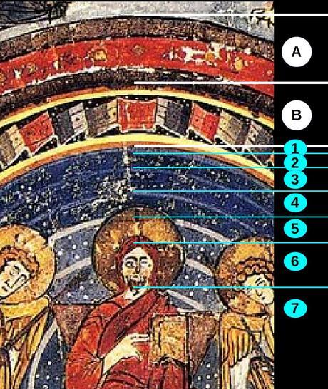 Maiestas Domini Codex Amiatinus 692-716 (fol. 796v), Firenze, Biblioteca Medicea couches