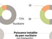 France Environnement facilite l'accès énergies renouvelables