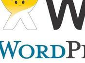 Exporter WordPress Plateforme Formation