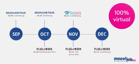 Moovijob virtualise ses évènements de recrutement !