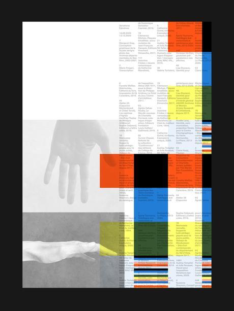 Exposition graphisme – Variations épicènes à la MABA