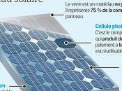 Etat solutions photovoltaïques 2020