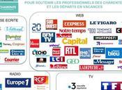 carte Occ'Ygène Occitanie