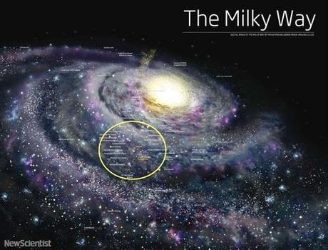emplacement du Soleil dans la voie lactée