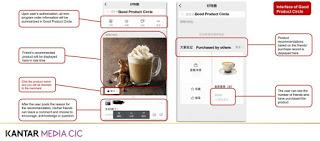 WeChat le social Commerce