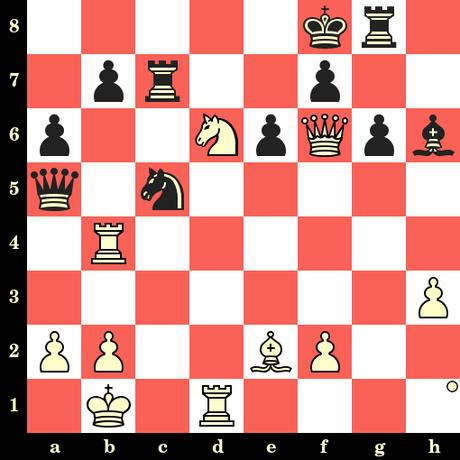 Les Blancs jouent et matent en 4 coups - Santosh Gujrathi Vidit vs Sebastian Bogner, Bienne, 2019