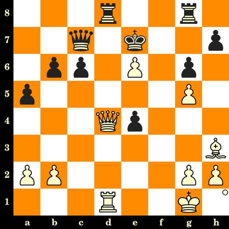 Les Blancs jouent et matent en 3 coups - Aleksandr Shimanov vs Vitaliy Bernadskiy, Bastia, 2019