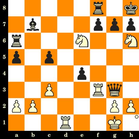 Les Blancs jouent et matent en 3 coups - Samuel Shankland vs Mihajlo Stojanovic, Budva, 2019