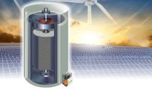 France PAC Environnement s'est fixé l'objectif d'une démocratisation de l'usage des énergies renouvelables