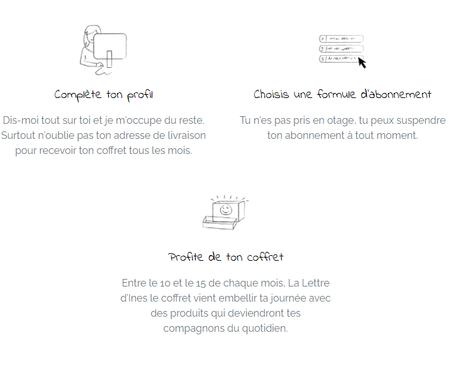 TESTÉ : La Lettre d'Ines la box mensuelle surprise