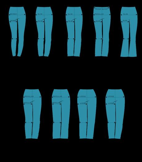 Vocabulaire : longueurs et styles de pantalons