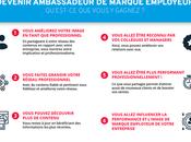 Qu'est-ce qu'un ambassadeur marque employeur