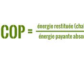 Pompe chaleur air, caractéristiques, aides subventions