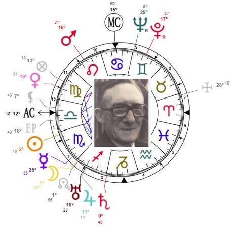 L'astrologue Georges Antarès