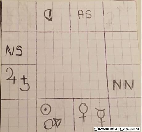 Initiation à l'astrologie Védique (2)