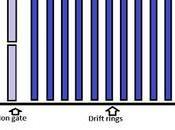 #EClinicalMedicine #COVID-19 #spectrométriedemobilitéioniqueenphasegazeuse Diagnostic COVID-19 analyse l'air expiré l'aide spectrométrie mobilité ionique phase gazeuse étude faisabilité