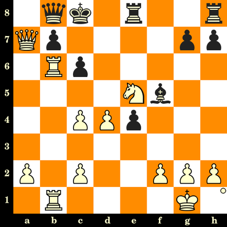 Les Blancs jouent et matent en 3 coups - Georg Marco vs Herbert Trenchard, Vienne, 1898
