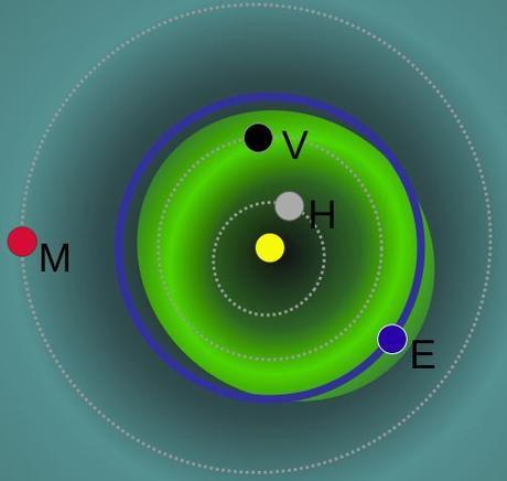 Un astéroïde proche de la terre au moment de l'éclipse lunaire/Pleine lune du 30 novembre