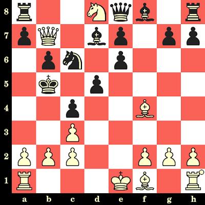 Les Blancs jouent et matent en 4 coups - Rudolf Spielmann vs Max Walter, Trencianske Teplice, 1928