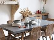 Comment bien choisir chaises cuisine