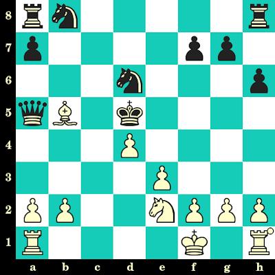 Les Blancs jouent et matent en 2 coups - Nana Dzagnidze vs Inga Charkhalashvili, Tbilissi, 2004