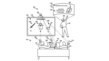 VR : Nouveau brevet pour le casque de Sony