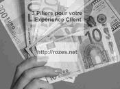 Piliers pour votre Expérience Client