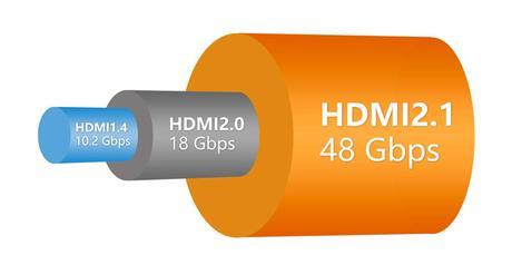 HDMI 1.2, 1.3, 1.4, 2.0, 2.1 : quelles différences ?