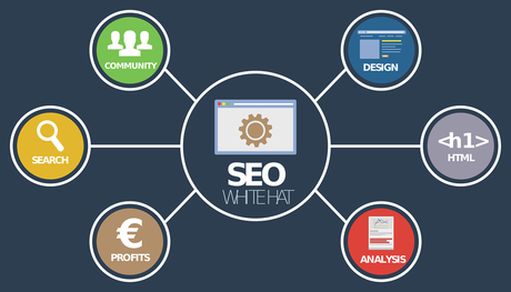 L'importance cruciale du contenu SEO : pourquoi avoir recours à une agence de rédaction web?