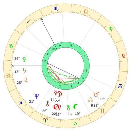 Nouvelle lune du 12 avril 2021: Promesses relationnelles