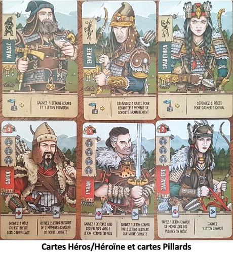 Test de Pillards de Scythie