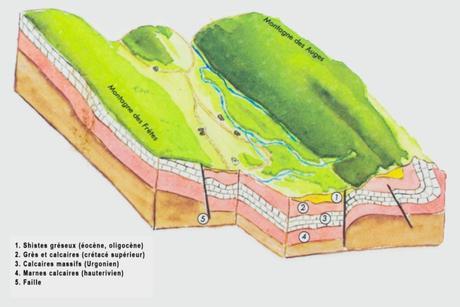 Plan du Plateau des Glières