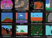 Evercade nouvelles cartouches Mega Studios Collection Codemasters sont annoncées