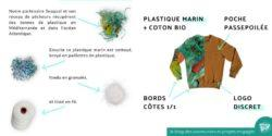 Nantes : Ankore, le débouché textile d'un réseau de dépollueurs